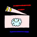 ブロックレベル要素は箱、インライン要素は中身
