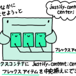 justify-content:centerで中央揃え